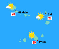 Weather, Climate on the Cape Verde Islands
